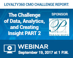 CMO-Challenge-Report-The-Challenge-of-Data,-Analy