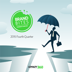 brandbites: What Keeps CMOs Up at Night? 2015 Fourth Quarter