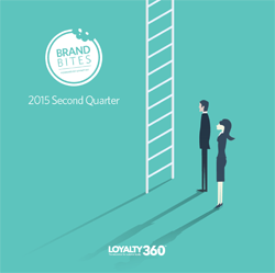 brandbites: What Keeps CMOs Up at Night? 2015 Second Quarter