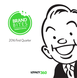 brandbites: What Keeps CMOs Up at Night? 2016 First Quarter