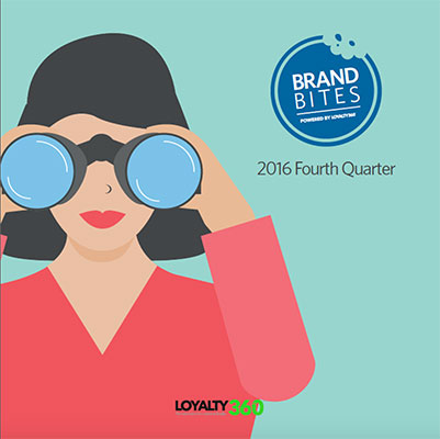 Brandbites: What Keeps CMOs Up At Night? 2016 Fourth Quarter
